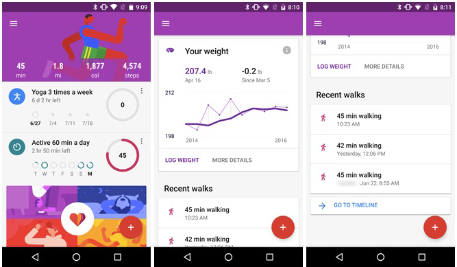 google fit chirurgie obesite